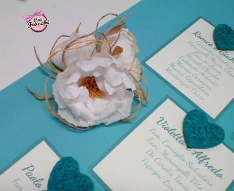 Coi Fiocchi wedding design tableau mariage Tiffany