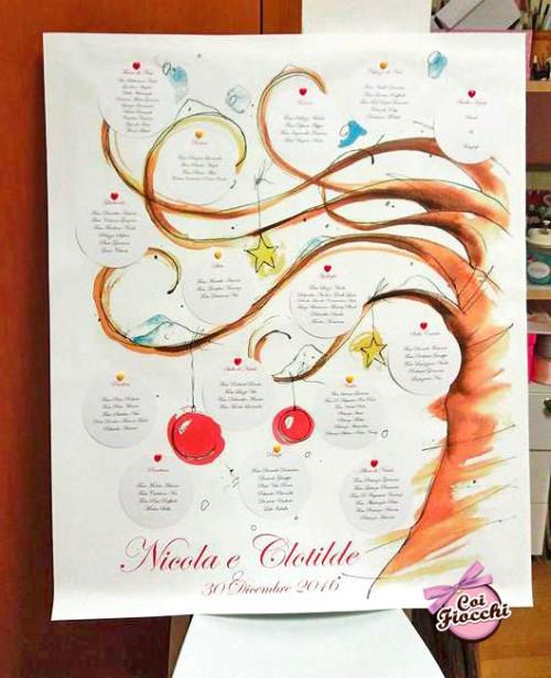 tableau mariage natalizio con protagonista l'albero della vita illustrato ad acquerello