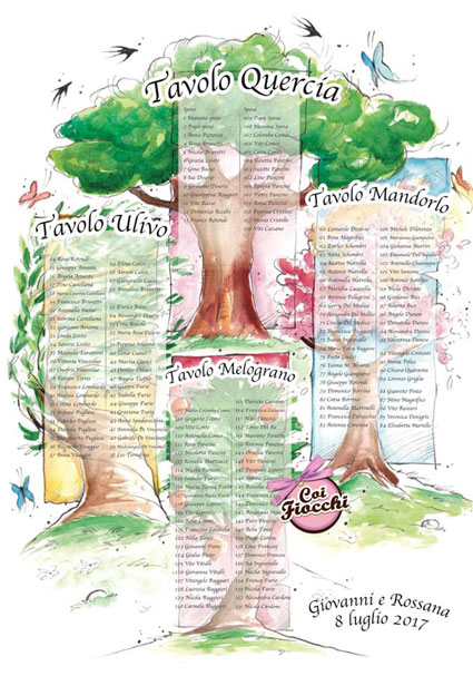 tableau-illustrato-ad-acquerello-con-alberi-colorati