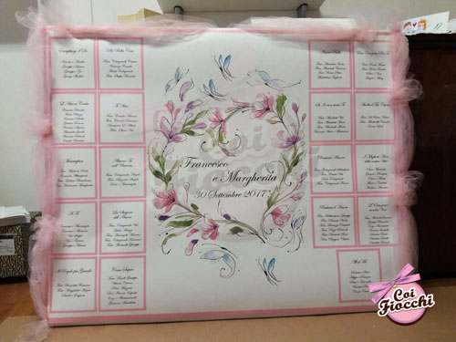 tableau-mariage-con disegno ad acquerello che rappresenta una ghirlanda di fiori a forma di cuore e tante farfalle