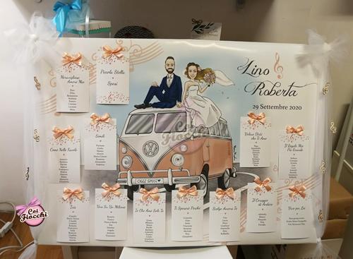 tableau mariage simpatico con caricatura degli sposi